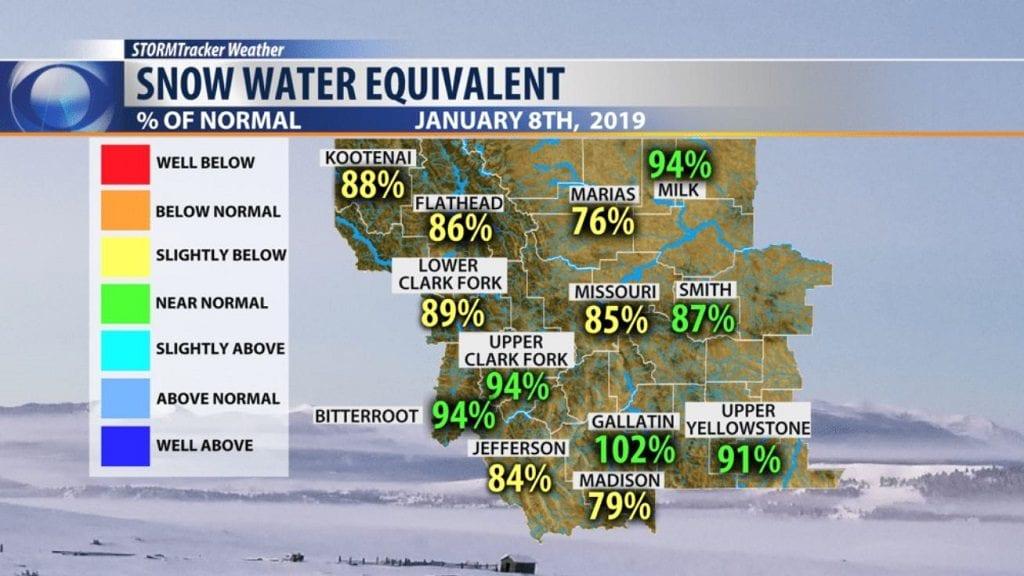 MT Snowfal -Totals