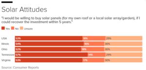 solar-attitudes